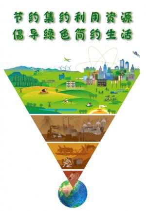 """2016第47个世界地球日主题确定为""""节约集约利用资源,倡导绿色简约生活"""""""