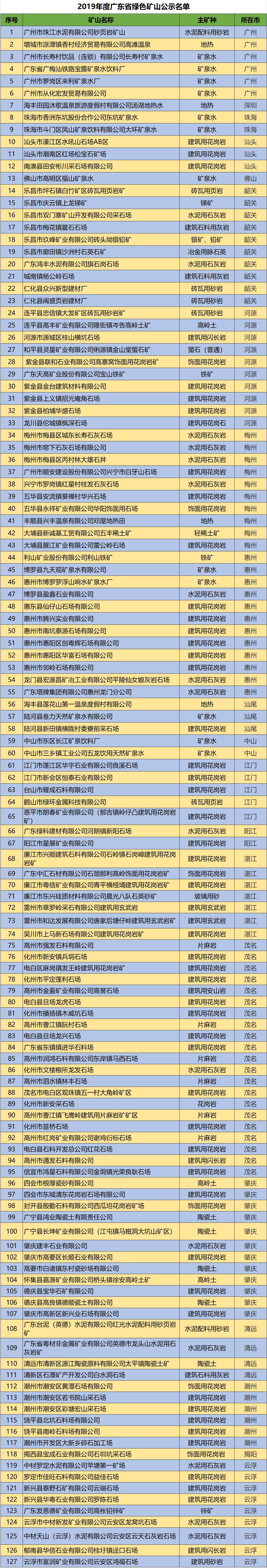 2019广东绿色矿山.png